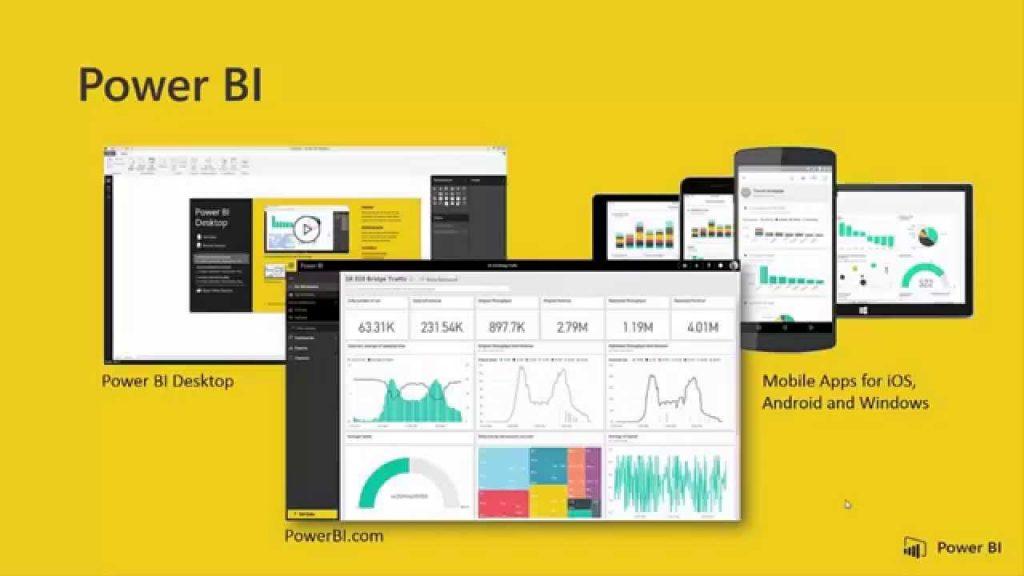 Business Intelligence con Microsoft Power BI.